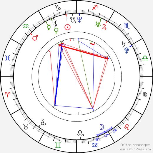 Cassie Courtland astro natal birth chart, Cassie Courtland horoscope, astrology