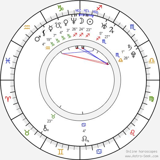 Charlie Cox birth chart, biography, wikipedia 2018, 2019