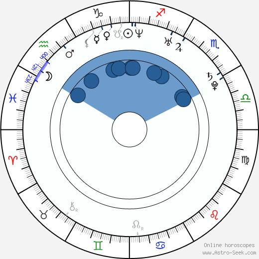 David Cook wikipedia, horoscope, astrology, instagram
