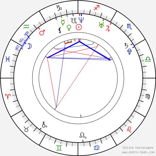 David Cook tema natale, oroscopo, David Cook oroscopi gratuiti, astrologia