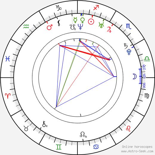 Диди Троттер DeeDee Trotter день рождения гороскоп, DeeDee Trotter Натальная карта онлайн