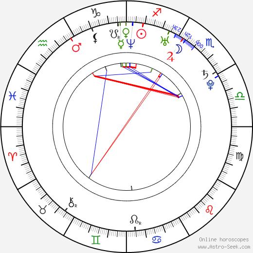 Eita tema natale, oroscopo, Eita oroscopi gratuiti, astrologia