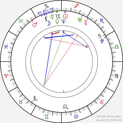 Felix Stienz tema natale, oroscopo, Felix Stienz oroscopi gratuiti, astrologia