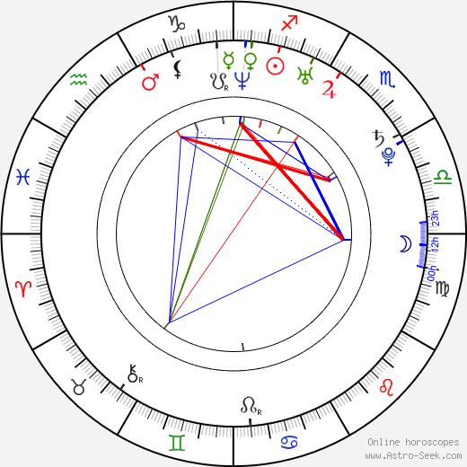 Fouad Hajji tema natale, oroscopo, Fouad Hajji oroscopi gratuiti, astrologia