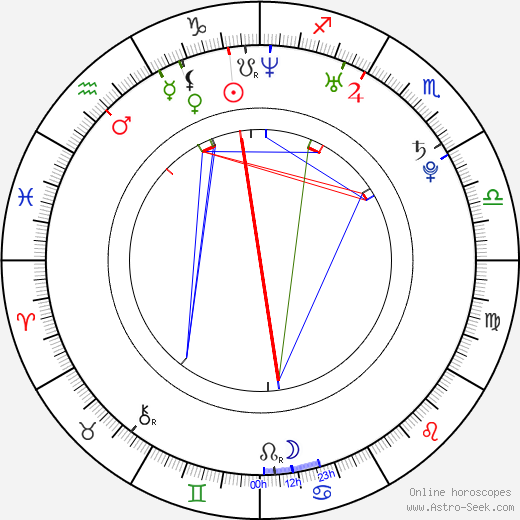 Grady Justice astro natal birth chart, Grady Justice horoscope, astrology