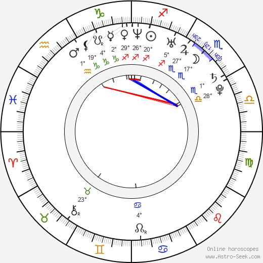 Guy Edmonds birth chart, biography, wikipedia 2019, 2020