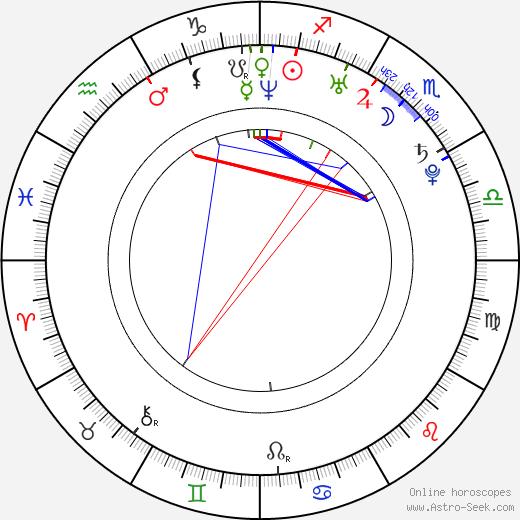Guy Edmonds astro natal birth chart, Guy Edmonds horoscope, astrology