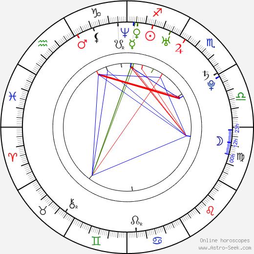 Jang Ja Yun tema natale, oroscopo, Jang Ja Yun oroscopi gratuiti, astrologia