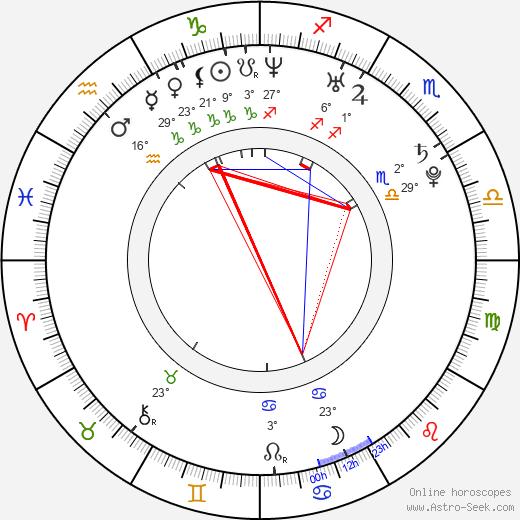 Jermaine Williams birth chart, biography, wikipedia 2019, 2020