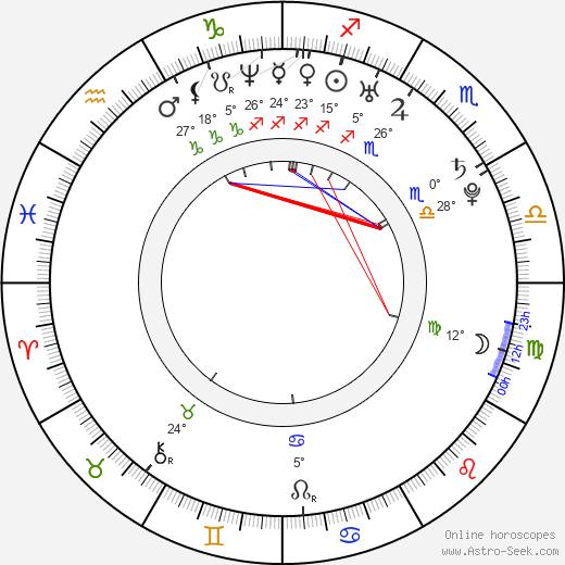 Jesse Johnson birth chart, biography, wikipedia 2019, 2020