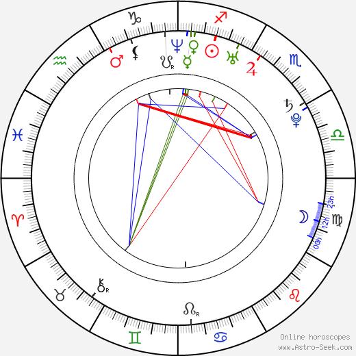 Jesse Johnson astro natal birth chart, Jesse Johnson horoscope, astrology