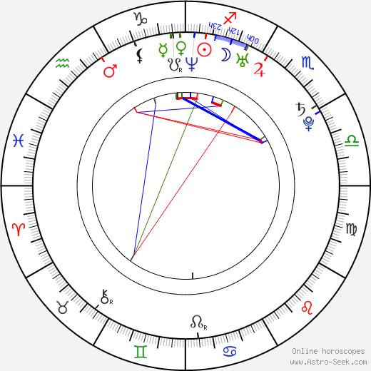 Joséphine Serre tema natale, oroscopo, Joséphine Serre oroscopi gratuiti, astrologia