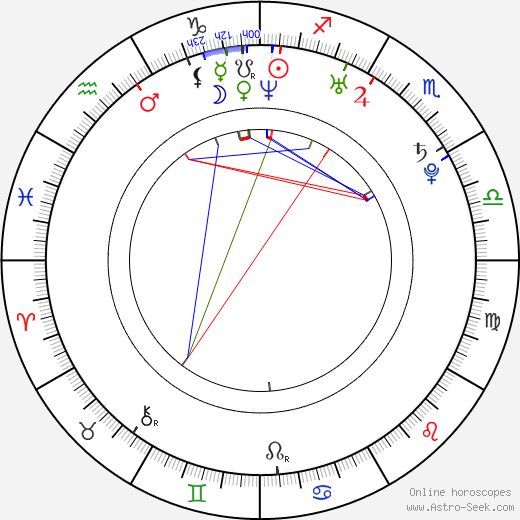 Justin Mentell tema natale, oroscopo, Justin Mentell oroscopi gratuiti, astrologia