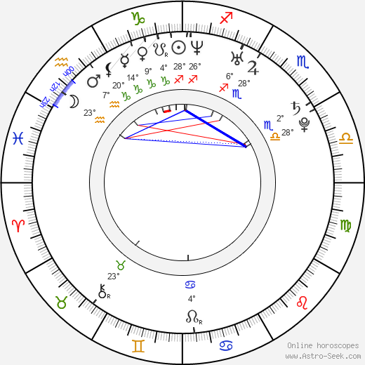 Keny Arkana birth chart, biography, wikipedia 2019, 2020