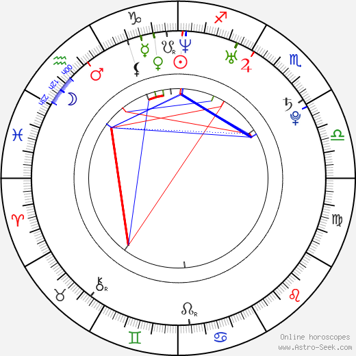 Keny Arkana astro natal birth chart, Keny Arkana horoscope, astrology