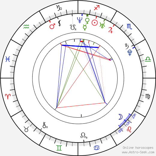 Кери Хилсон Keri Hilson день рождения гороскоп, Keri Hilson Натальная карта онлайн