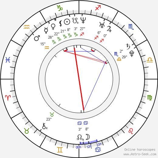 Kristin Kreuk tema natale, biography, Biografia da Wikipedia 2019, 2020