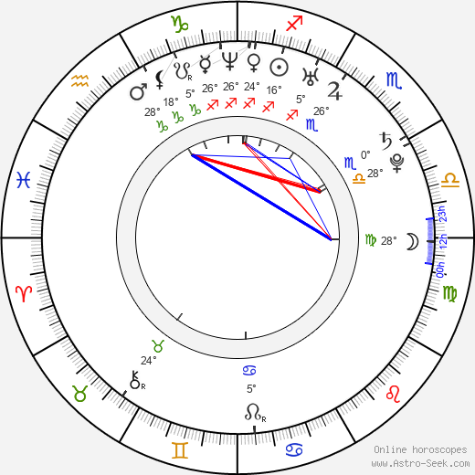Nicki Minaj birth chart, biography, wikipedia 2018, 2019