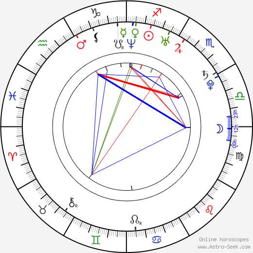 Nicki Minaj astro natal birth chart, Nicki Minaj horoscope, astrology
