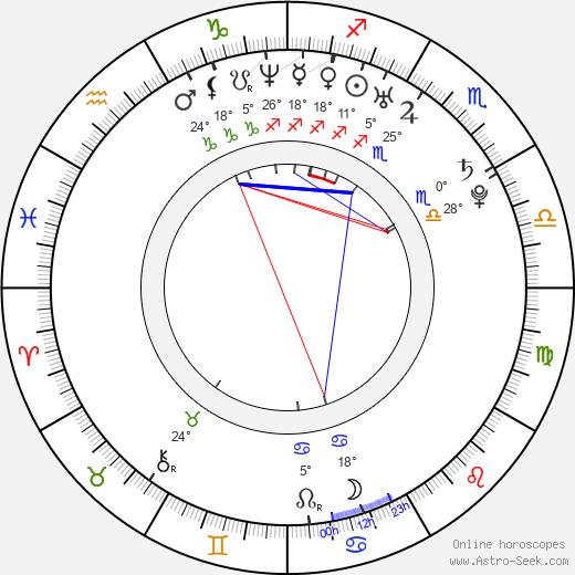 Olympia Kricos birth chart, biography, wikipedia 2019, 2020