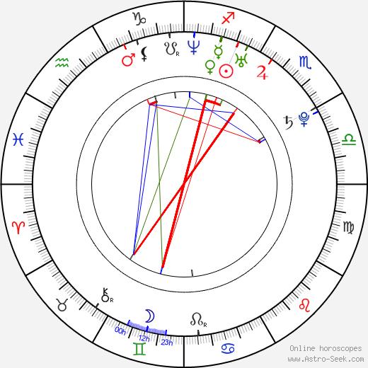 Riz Ahmed tema natale, oroscopo, Riz Ahmed oroscopi gratuiti, astrologia