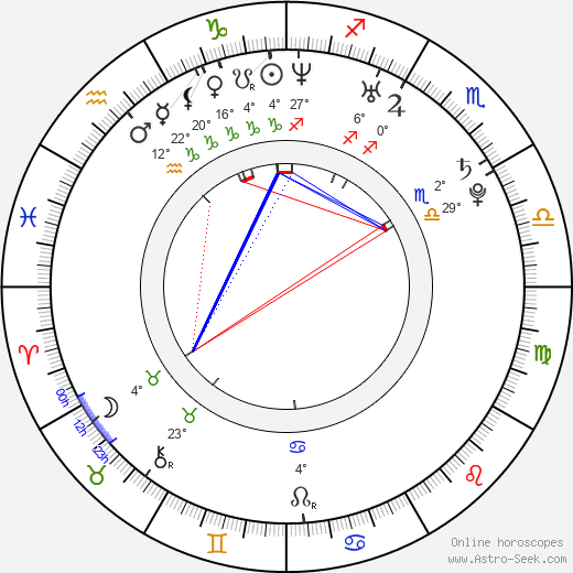 Shun Oguri birth chart, biography, wikipedia 2018, 2019