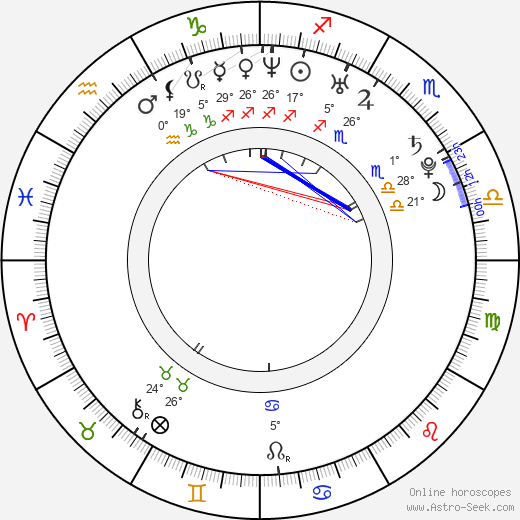 Sultan Kösen birth chart, biography, wikipedia 2017, 2018