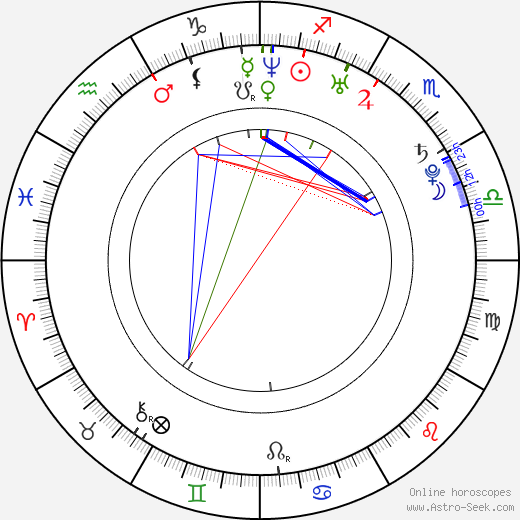 Sultan Kösen astro natal birth chart, Sultan Kösen horoscope, astrology