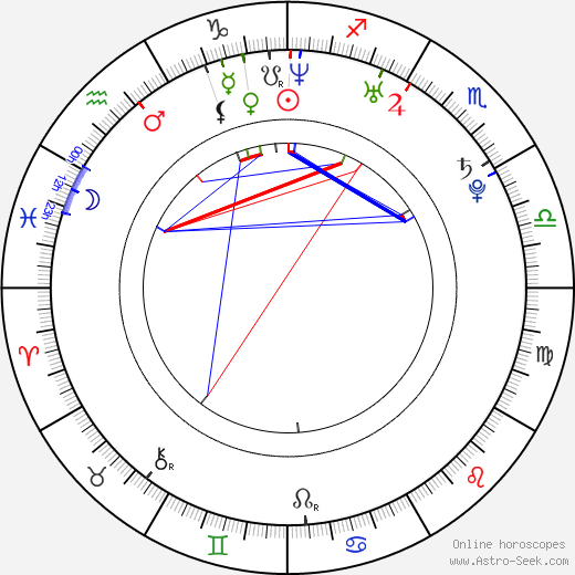 Tom Payne день рождения гороскоп, Tom Payne Натальная карта онлайн