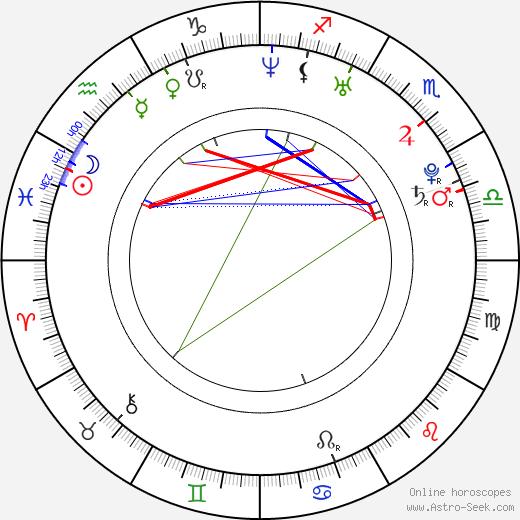 Adam Hann-Byrd tema natale, oroscopo, Adam Hann-Byrd oroscopi gratuiti, astrologia