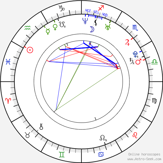 Adriano Leite Ribeiro tema natale, oroscopo, Adriano Leite Ribeiro oroscopi gratuiti, astrologia