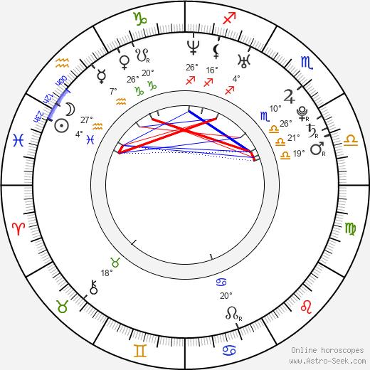 Anna Chapman tema natale, biography, Biografia da Wikipedia 2020, 2021
