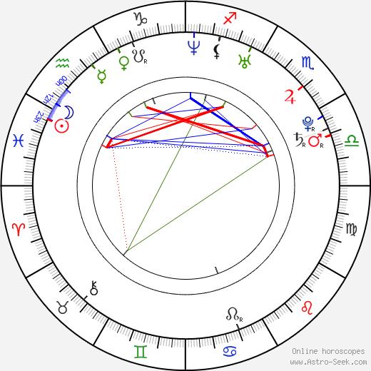 Anna Chapman tema natale, oroscopo, Anna Chapman oroscopi gratuiti, astrologia