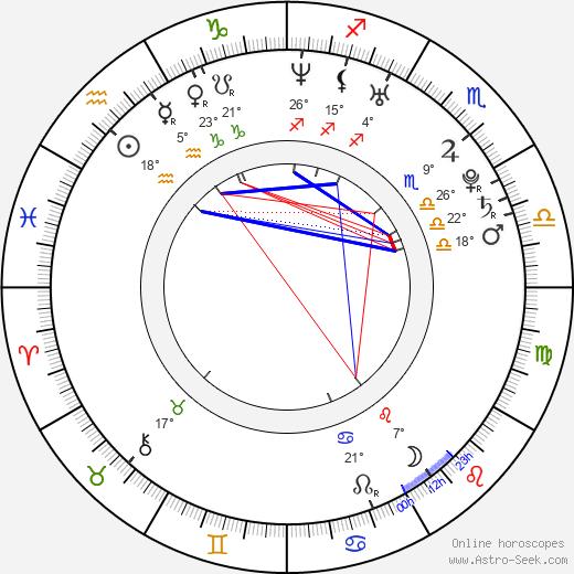 Benjamin Kramme birth chart, biography, wikipedia 2019, 2020