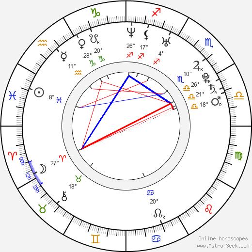 Bobby Valentino birth chart, biography, wikipedia 2019, 2020