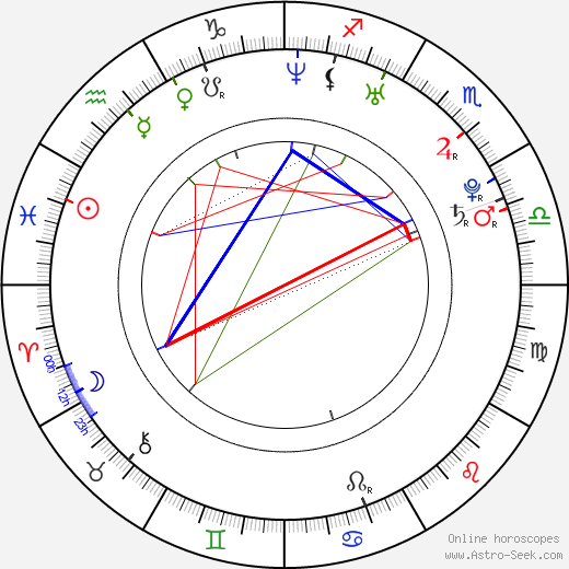 Bobby Valentino birth chart, Bobby Valentino astro natal horoscope, astrology