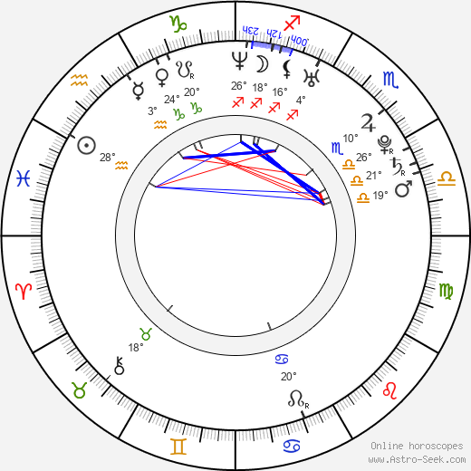 Brooke D'Orsay birth chart, biography, wikipedia 2019, 2020