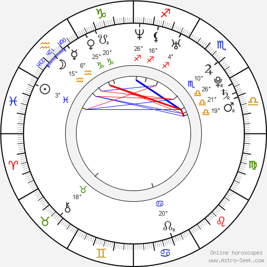 Buğra Gülsoy birth chart, biography, wikipedia 2018, 2019
