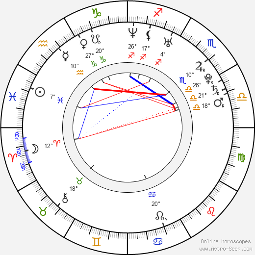 Clenet Verdi-Rose birth chart, biography, wikipedia 2018, 2019
