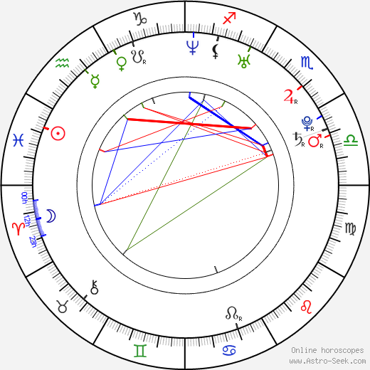 Clenet Verdi-Rose astro natal birth chart, Clenet Verdi-Rose horoscope, astrology