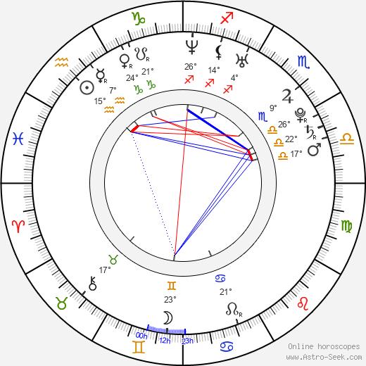 Ellie Chidzey birth chart, biography, wikipedia 2020, 2021