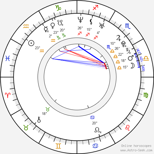 Jan Meduna birth chart, biography, wikipedia 2018, 2019