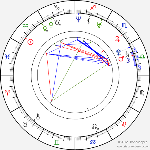 Jan Meduna astro natal birth chart, Jan Meduna horoscope, astrology