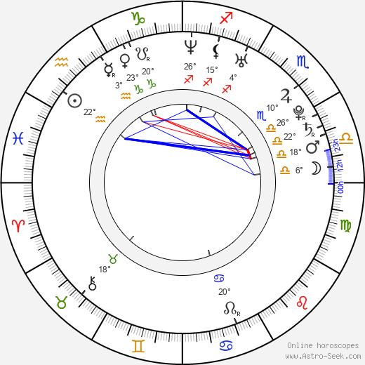 Jenni Lee birth chart, biography, wikipedia 2018, 2019