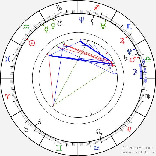 Jenni Lee astro natal birth chart, Jenni Lee horoscope, astrology