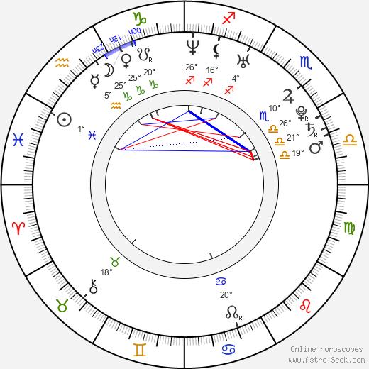 Jeremy K. Fiest birth chart, biography, wikipedia 2019, 2020