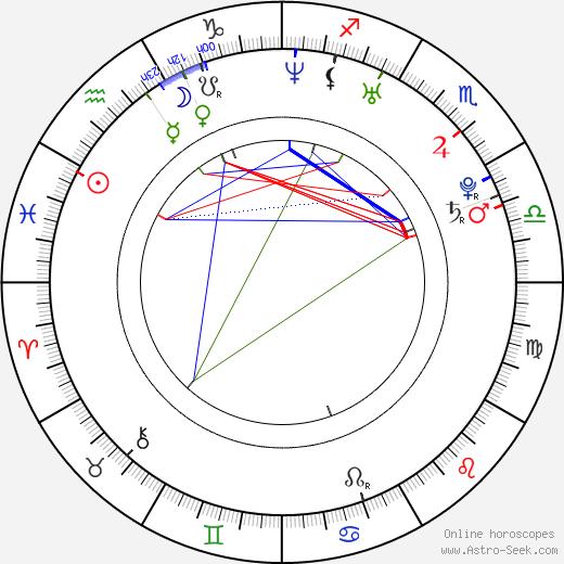 Jeremy K. Fiest astro natal birth chart, Jeremy K. Fiest horoscope, astrology