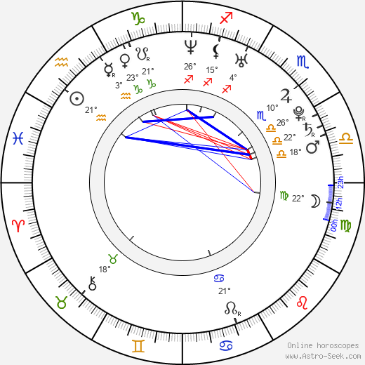 Justin Gatlin birth chart, biography, wikipedia 2019, 2020