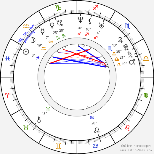 Kim Allen birth chart, biography, wikipedia 2019, 2020