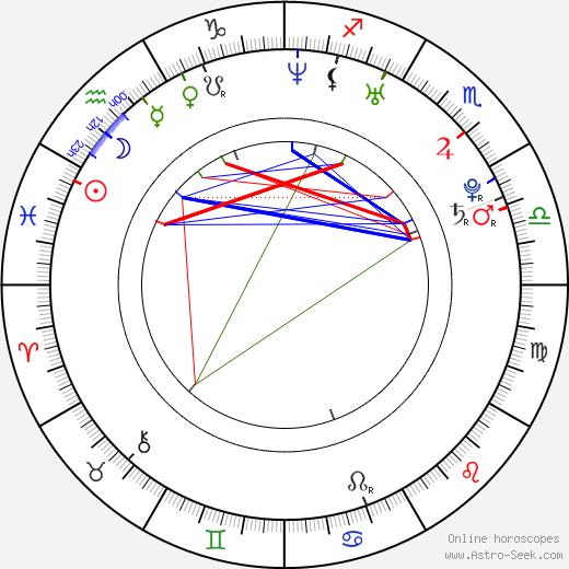 Kim Allen astro natal birth chart, Kim Allen horoscope, astrology